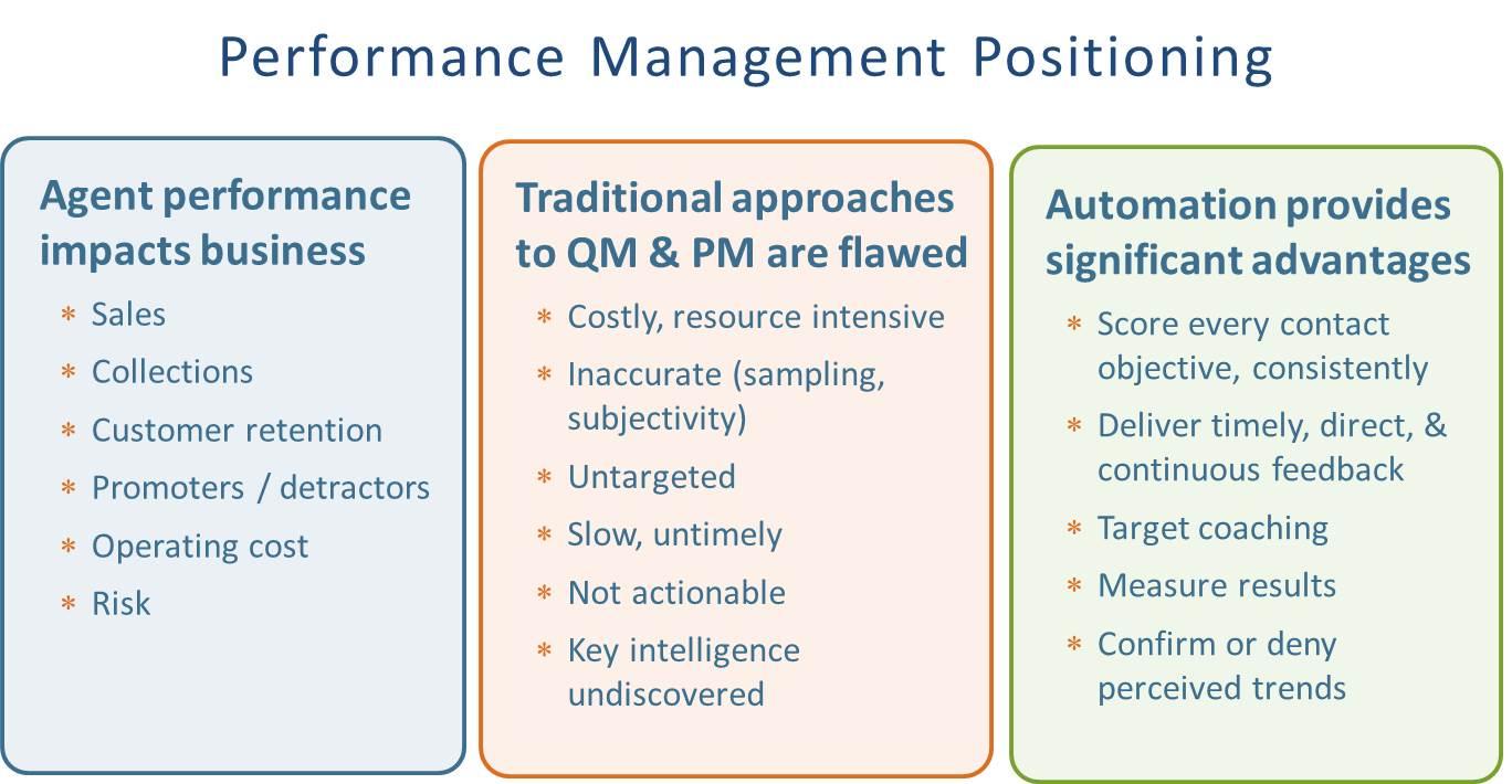 Performance Management Positioning