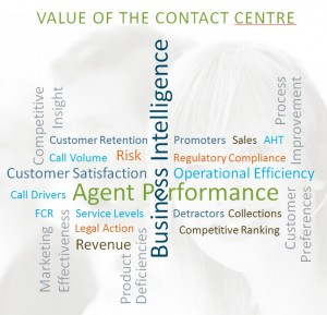 Value of speech analytics to the Contact Centre