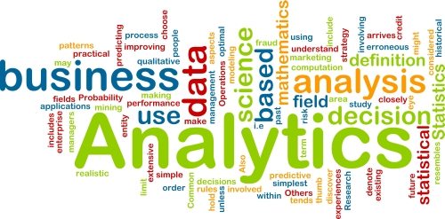 speech analytics word cloud
